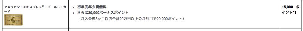 アメックス紹介_条件