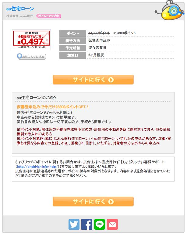 じぶん銀行住宅ローン仮審査_ちょびリッチ