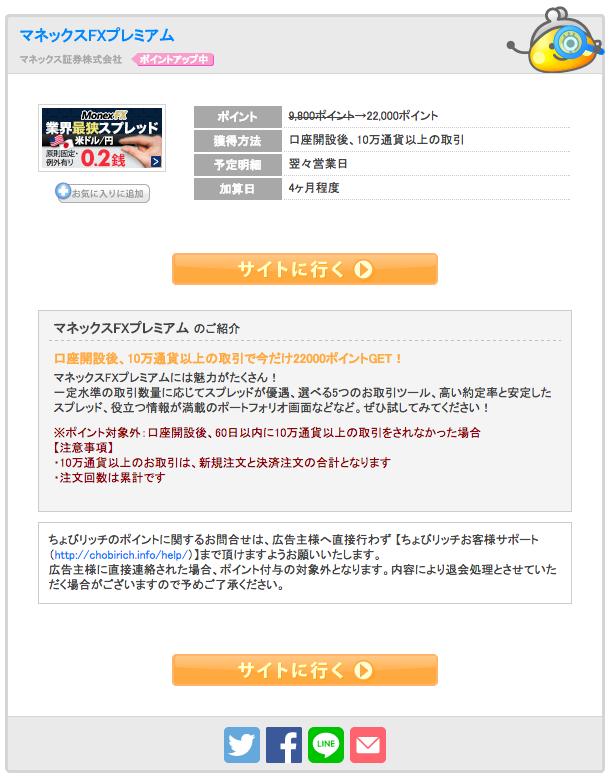 ちょびリッチ_マネックスFX