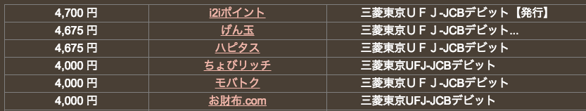 どこ得_三菱東京UFJデビット_180202