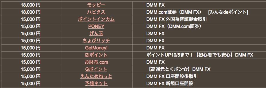 どこ得_DMMFX_171003